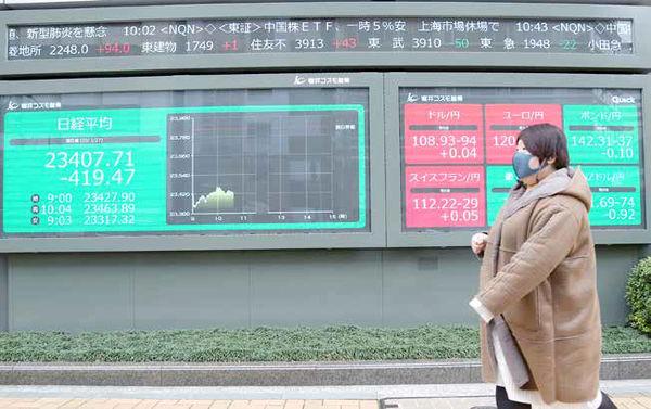 «کرونای» اقتصادی در  راه بازارهای مالی ایران